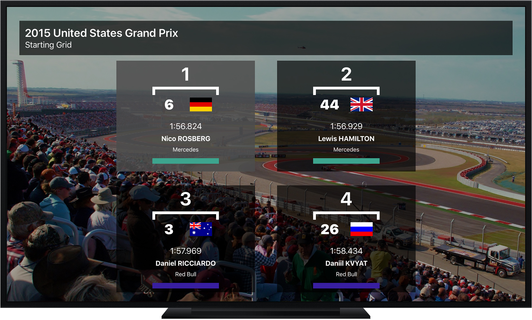 Starting Grid - Grand Prix Stats